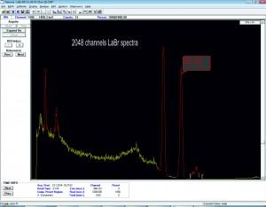 Типичен спектър на Co-60 и Co-57 измерен със сцинтилационен детектор LaBr - MCA 2048 channels