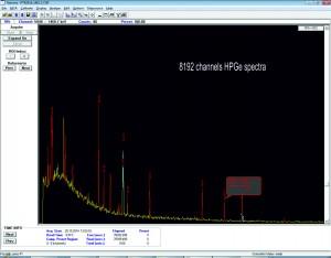 Типичен спектър измерен с HPGe детектор - MCA 8192 channels